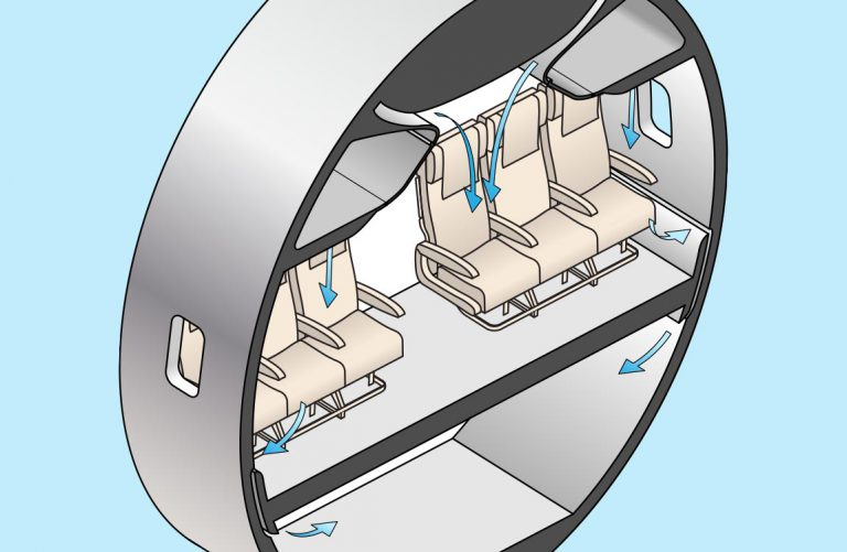 Aventure Offers HEPA Filters for Air Recirculation on Commercial Aircraft